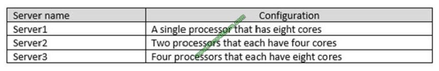Pass4itsure 70-705 exam questions-q1