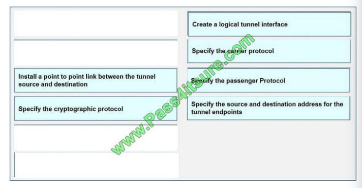 Pass4itsure Cisco 200-105 exam questions q1-2