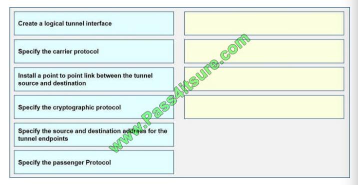 Pass4itsure Cisco 200-105 exam questions q1